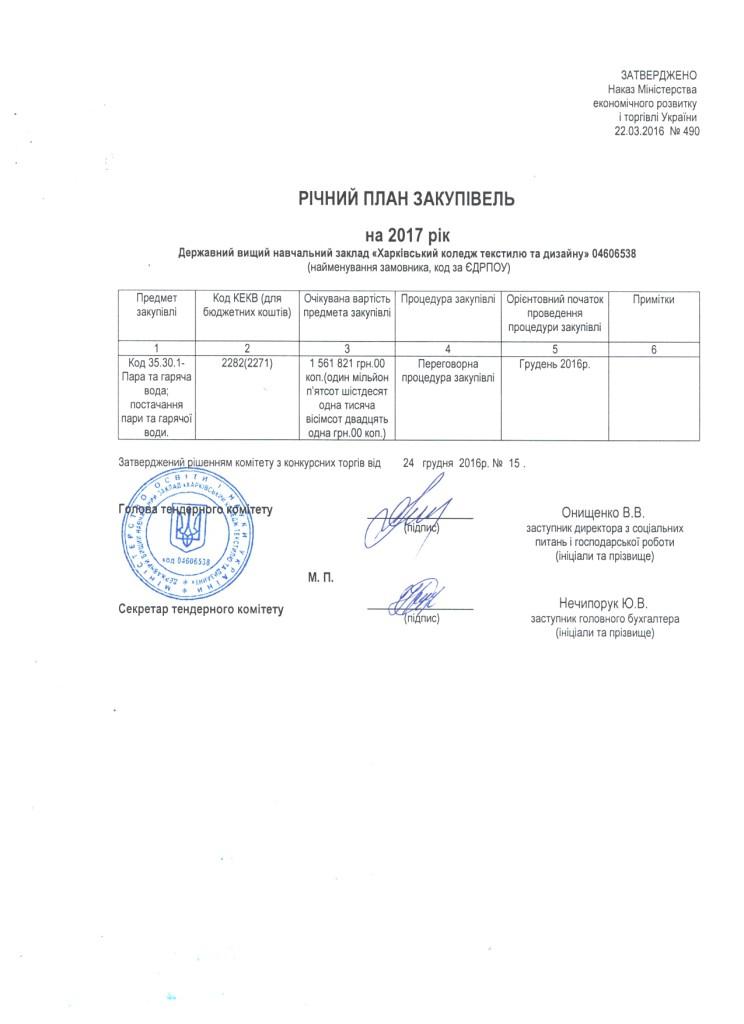 richnyj-plan-zakupivel-2017