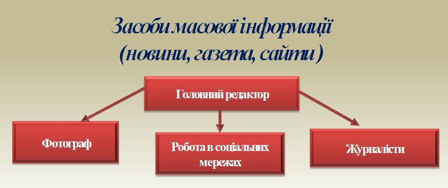 zasob_mas_inf