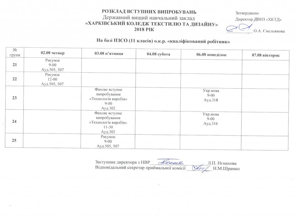 Розклад вступ. випробувань (на базі 11 кл. кваліф. р.)