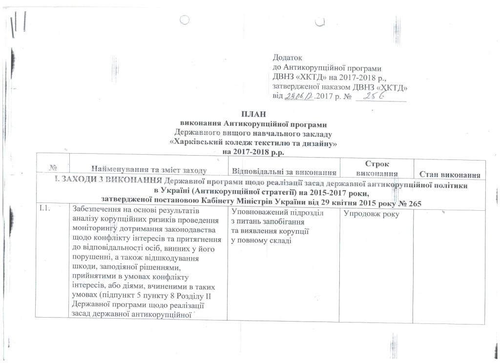 План антикорупційної програми 1с.