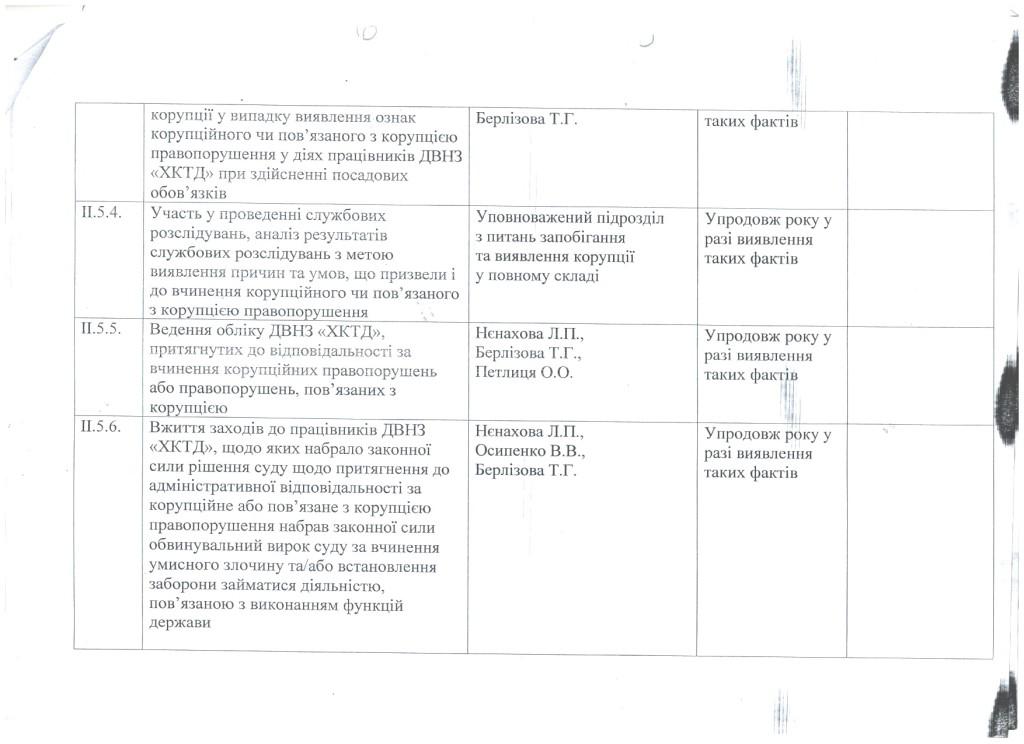 План антикорупційної програми 5с.